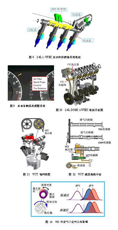 揭秘第八代本田雅阁发动机技术
