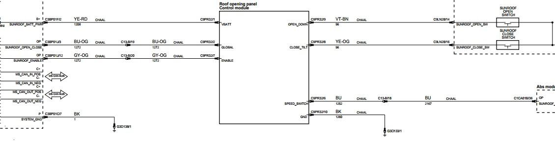 捷豹xf天窗电路图如下: 专用工具:sdd/试灯/电路图.