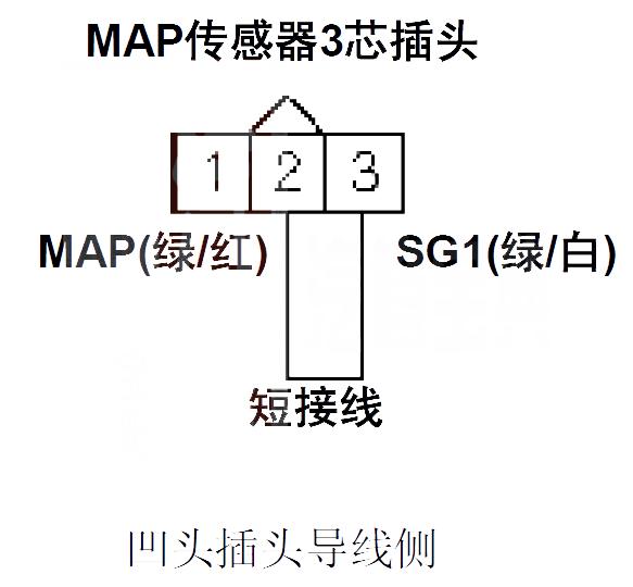 本田CR-VP0108故障码怎么消除 本田CR-V故障码P0108排除方法